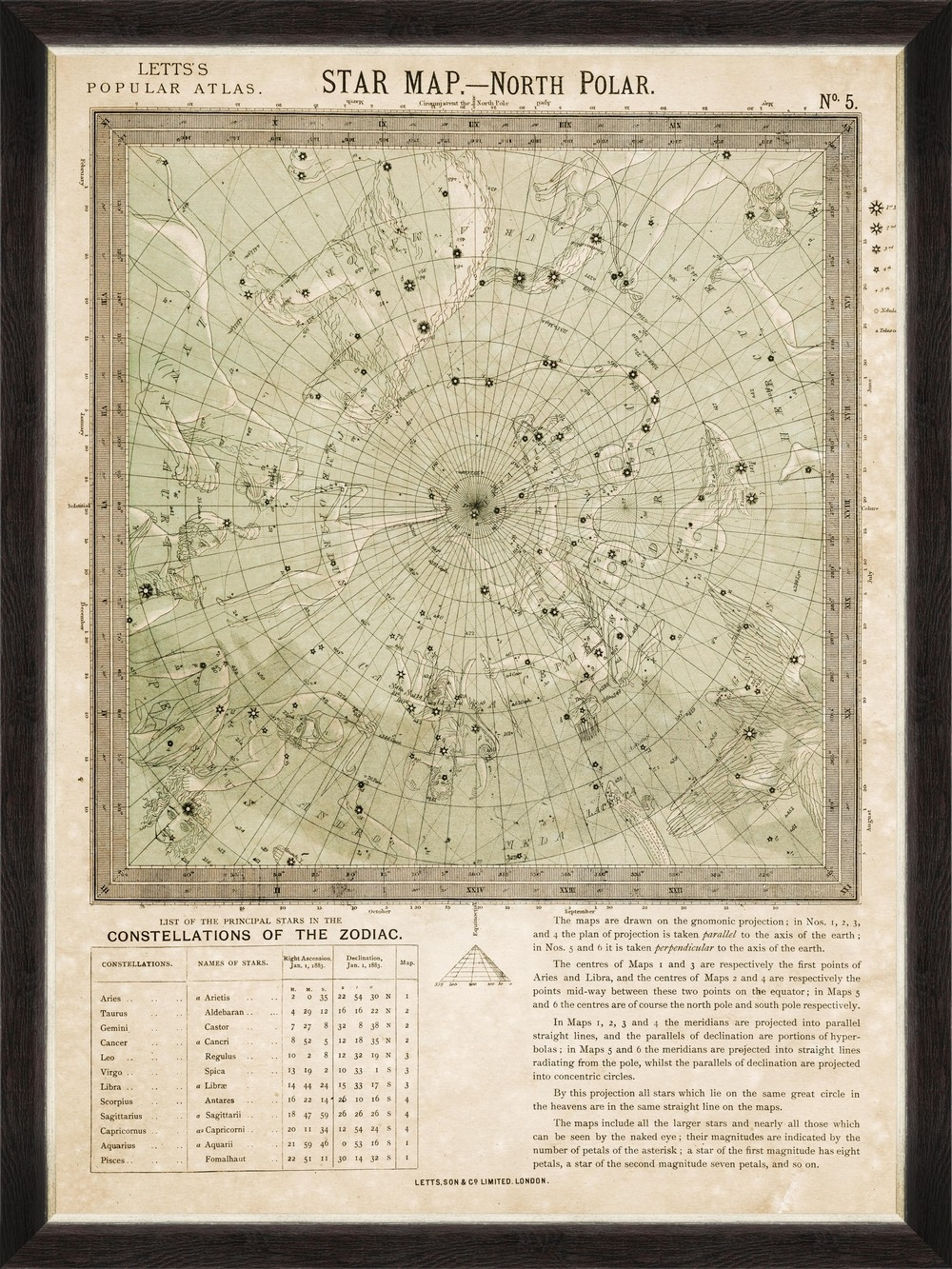 Tablou Framed Art North Polar Star Map