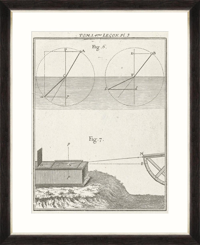 Tablou Framed Art Physical Models VI